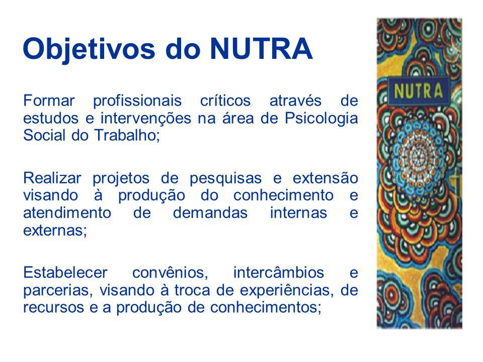 Objetivos do NUTRA Formar profissionais críticos através de estudos e intervenções na área de Psicologia Social do Trabalho; Realizar projetos de pesq