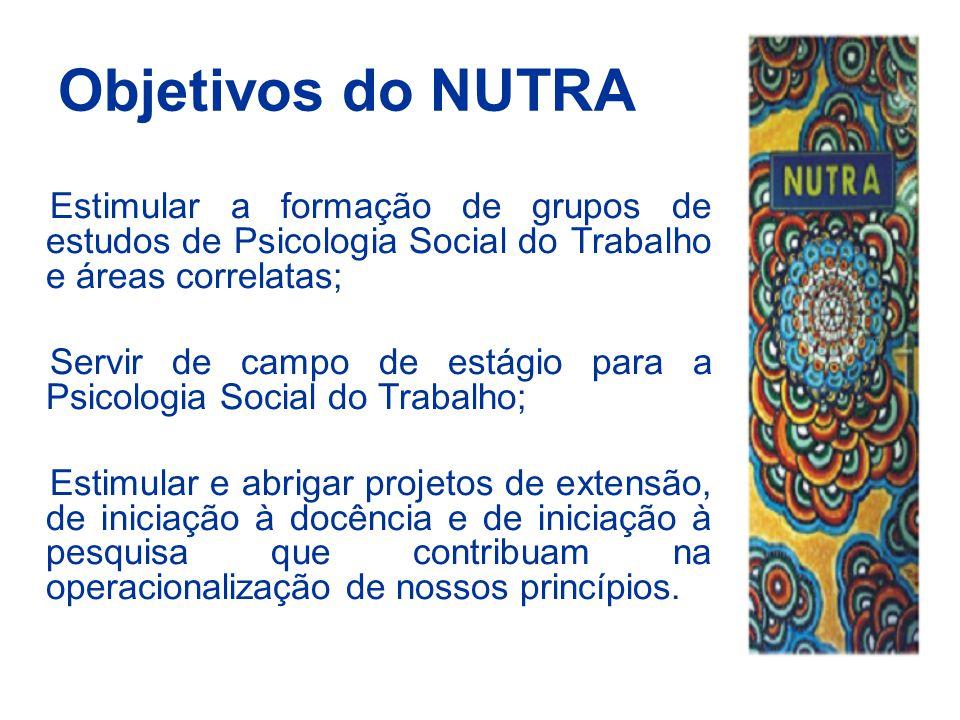 Objetivos do NUTRA Estimular a formação de grupos de estudos de Psicologia Social do Trabalho e áreas correlatas; Servir de campo de estágio para a Ps