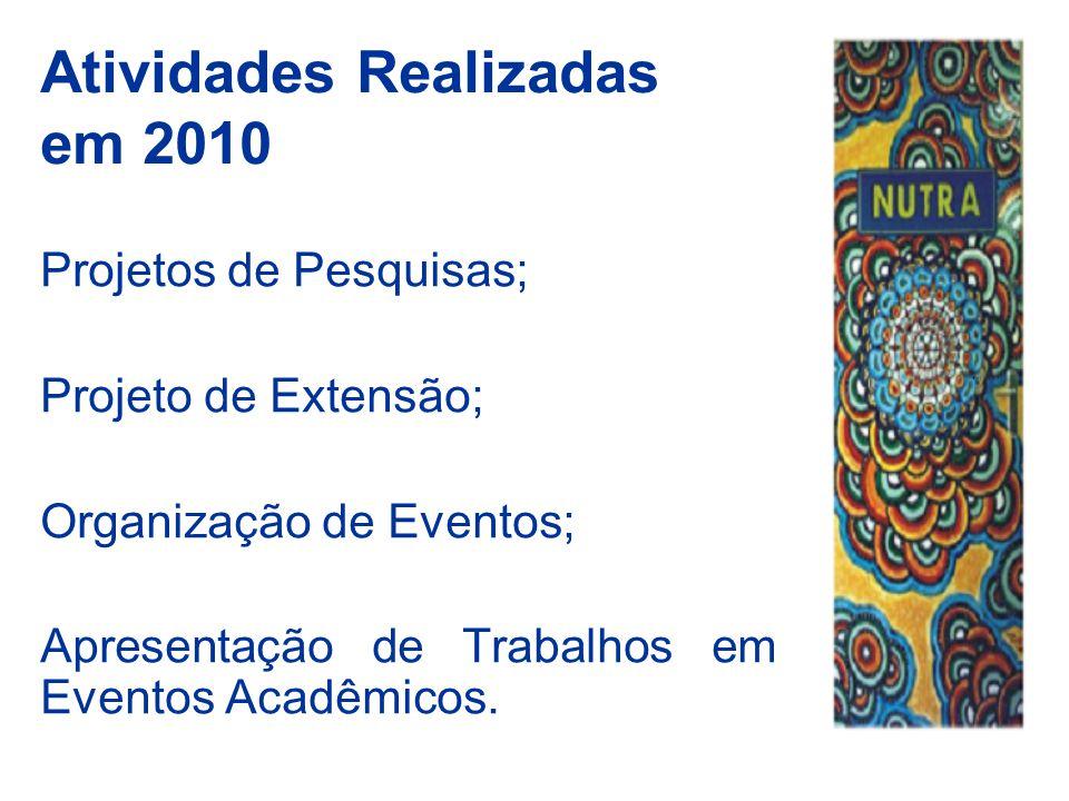 Atividades Realizadas em 2010 Projetos de Pesquisas; Projeto de Extensão; Organização de Eventos; Apresentação de Trabalhos em Eventos Acadêmicos.