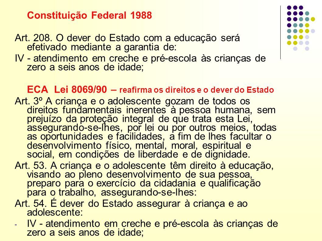 Constituição Federal 1988 Art. 208. O dever do Estado com a educação será efetivado mediante a garantia de: IV - atendimento em creche e pré-escola às