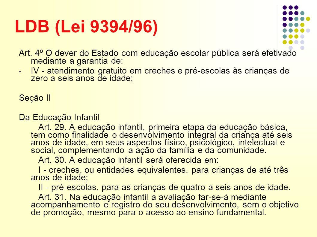 LDB (Lei 9394/96) Art. 4º O dever do Estado com educação escolar pública será efetivado mediante a garantia de: - IV - atendimento gratuito em creches
