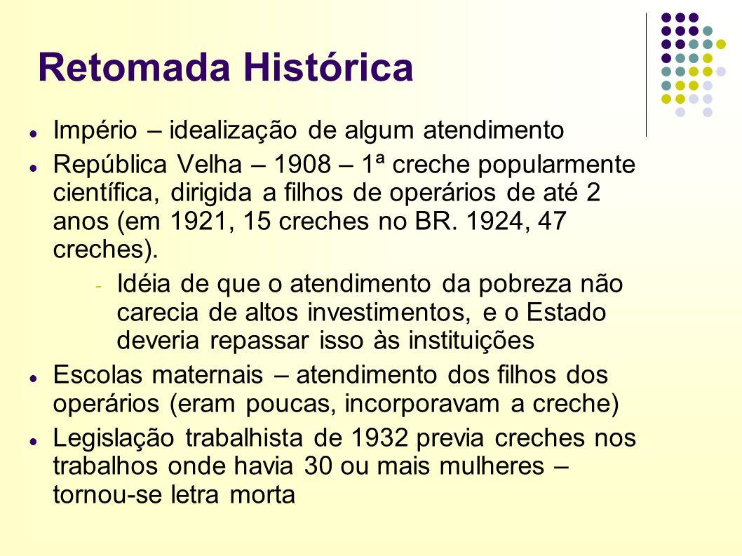 Retomada Histórica Império – idealização de algum atendimento República Velha – 1908 – 1ª creche popularmente científica, dirigida a filhos de operári