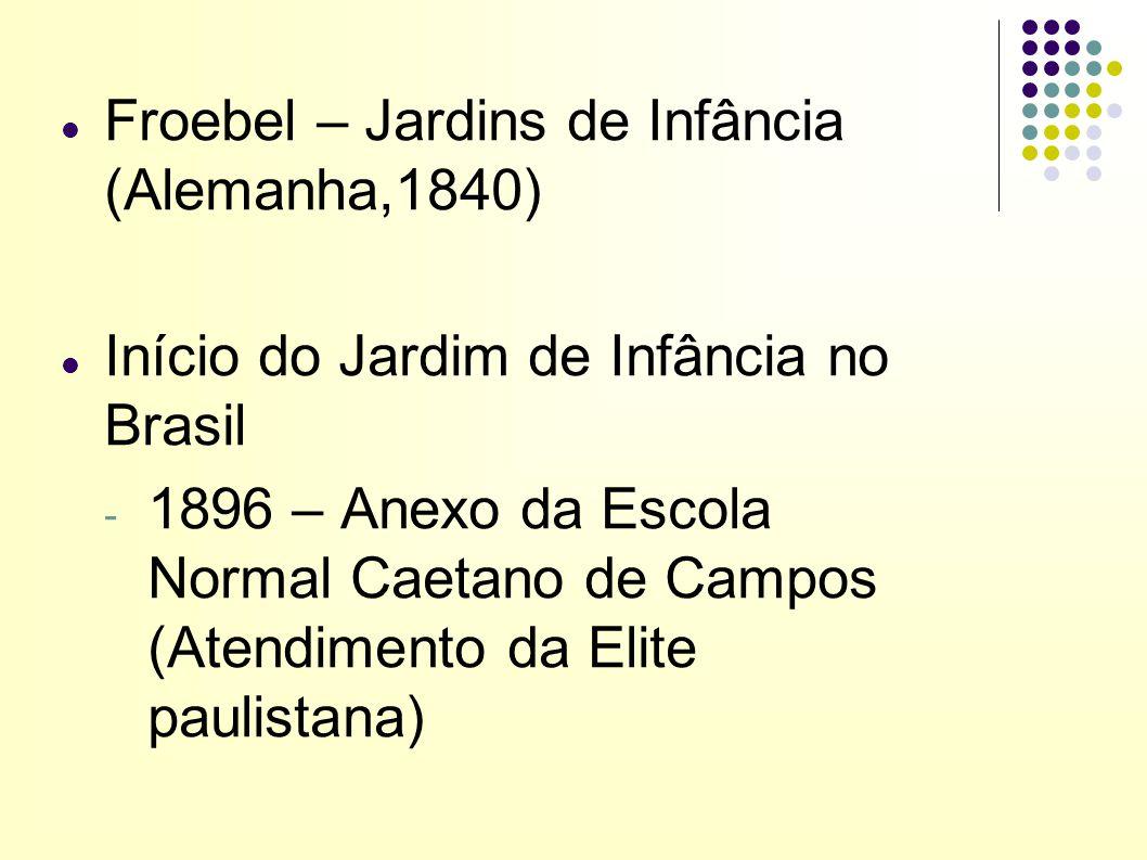 Froebel – Jardins de Infância (Alemanha,1840) Início do Jardim de Infância no Brasil - 1896 – Anexo da Escola Normal Caetano de Campos (Atendimento da