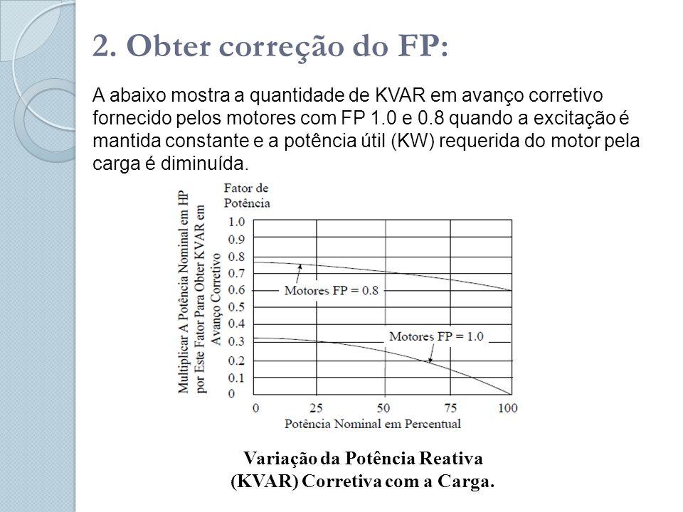 A abaixo mostra a quantidade de KVAR em avanço corretivo fornecido pelos motores com FP 1.0 e 0.8 quando a excitação é mantida constante e a potência útil (KW) requerida do motor pela carga é diminuída.