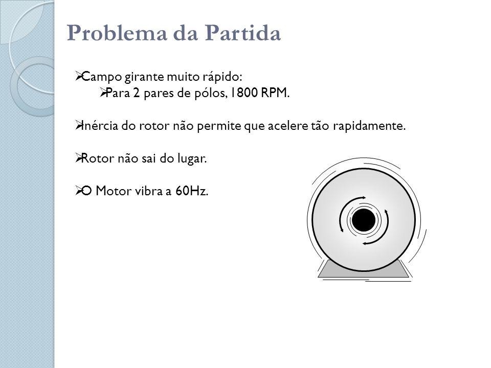 Problema da Partida  Campo girante muito rápido:  Para 2 pares de pólos, 1800 RPM.