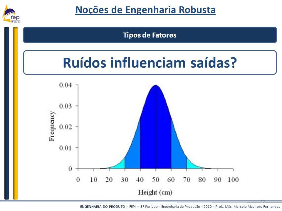 ENGENHARIA DO PRODUTO – FEPI – 8º Período – Engenharia de Produção – 2010 – Prof.: MSc. Marcelo Machado Fernandes 12 Tipos de Fatores Ruídos influenci