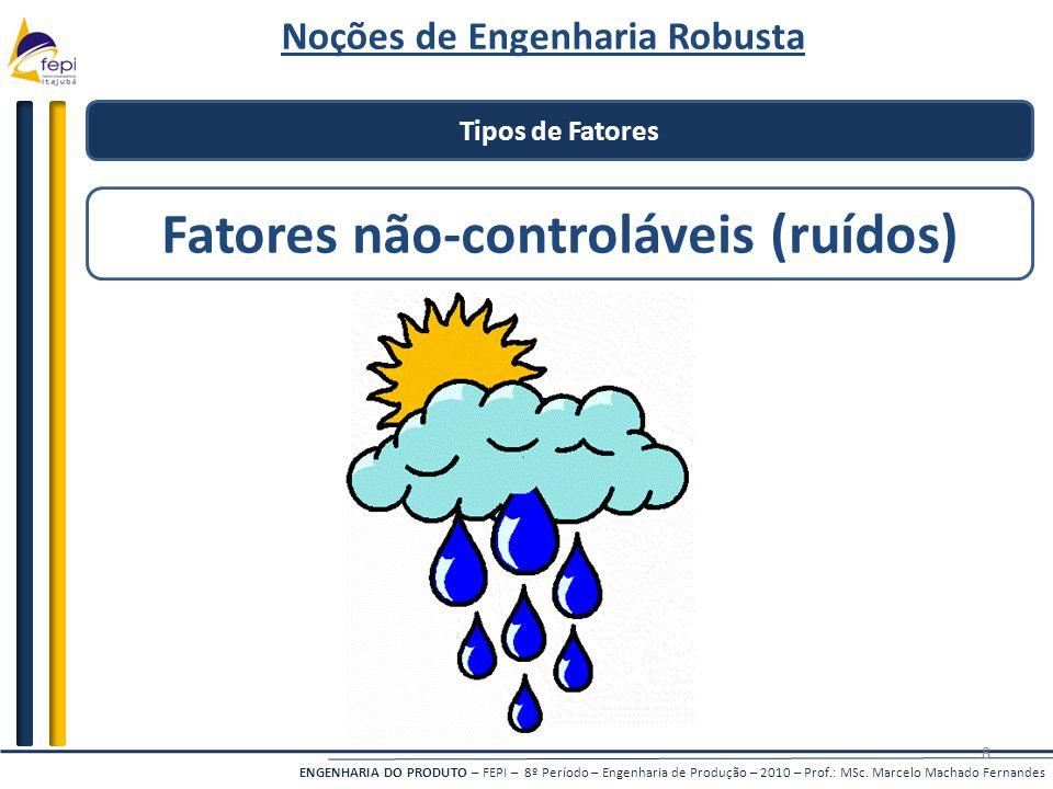 ENGENHARIA DO PRODUTO – FEPI – 8º Período – Engenharia de Produção – 2010 – Prof.: MSc. Marcelo Machado Fernandes 8 Tipos de Fatores Fatores não-contr