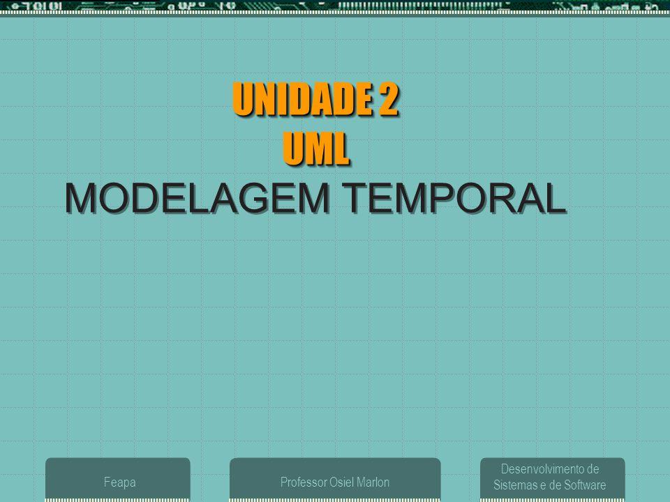 Desenvolvimento de Sistemas e de Software FeapaProfessor Osiel Marlon UNIDADE 2 UML UNIDADE 2 UML MODELAGEM TEMPORAL