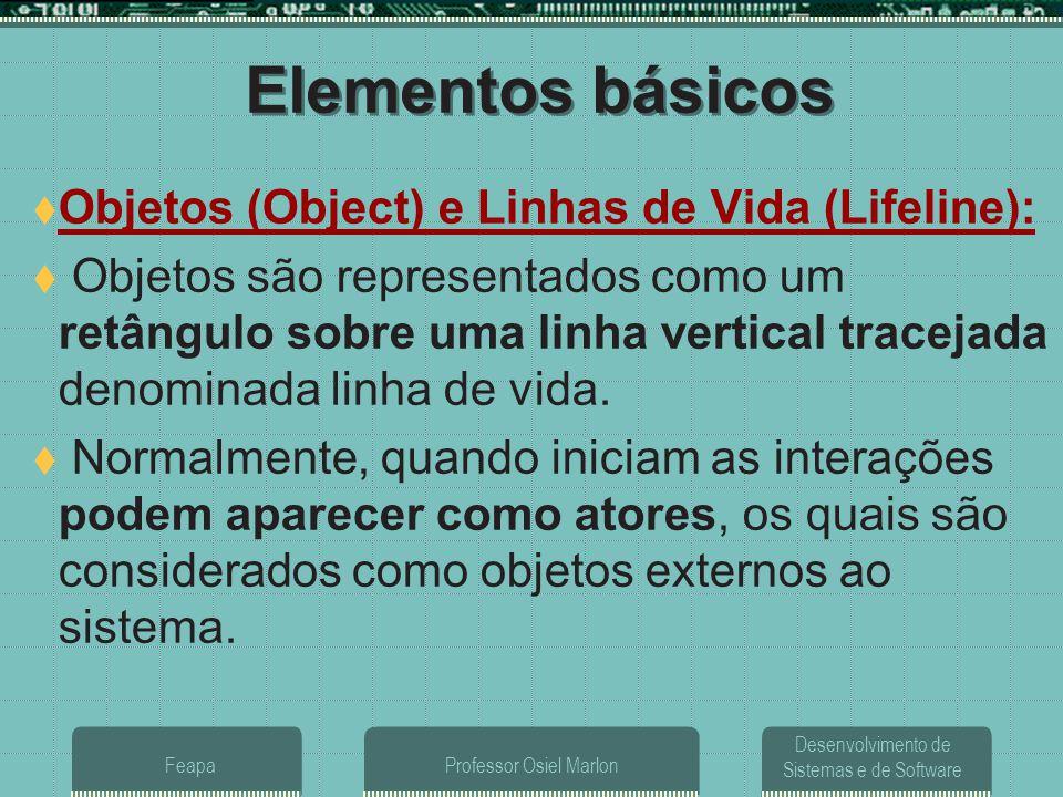 Desenvolvimento de Sistemas e de Software FeapaProfessor Osiel Marlon Elementos básicos  Objetos (Object) e Linhas de Vida (Lifeline):  Objetos são