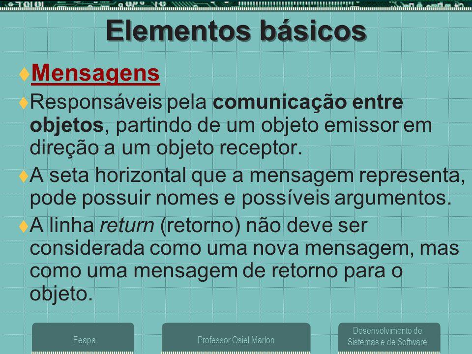 Desenvolvimento de Sistemas e de Software FeapaProfessor Osiel Marlon Elementos básicos  Mensagens  Responsáveis pela comunicação entre objetos, par