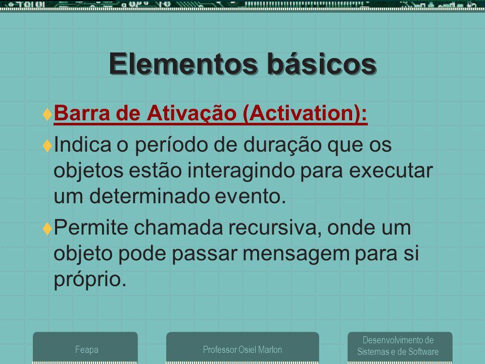 Desenvolvimento de Sistemas e de Software FeapaProfessor Osiel Marlon Elementos básicos  Barra de Ativação (Activation):  Indica o período de duraçã
