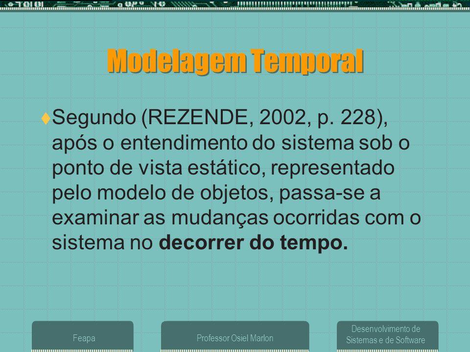 Desenvolvimento de Sistemas e de Software FeapaProfessor Osiel Marlon Modelagem Temporal  Esta modelagem é usada para expressar aspectos temporais de um sistema orientado a objetos descrever de forma detalhada as funções a serem desempenhadas por ele.