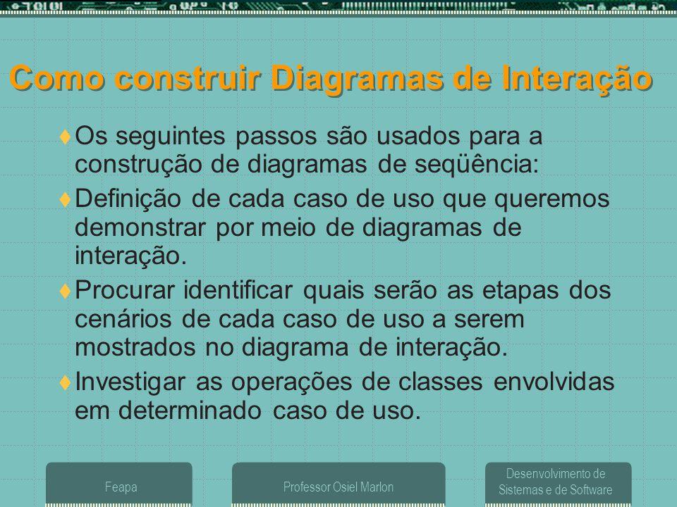 Desenvolvimento de Sistemas e de Software FeapaProfessor Osiel Marlon Como construir Diagramas de Interação  Os seguintes passos são usados para a co