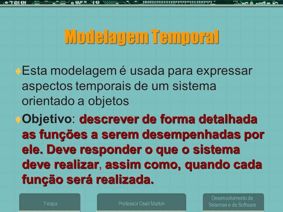 Desenvolvimento de Sistemas e de Software FeapaProfessor Osiel Marlon Modelagem Temporal  Esta modelagem é usada para expressar aspectos temporais de