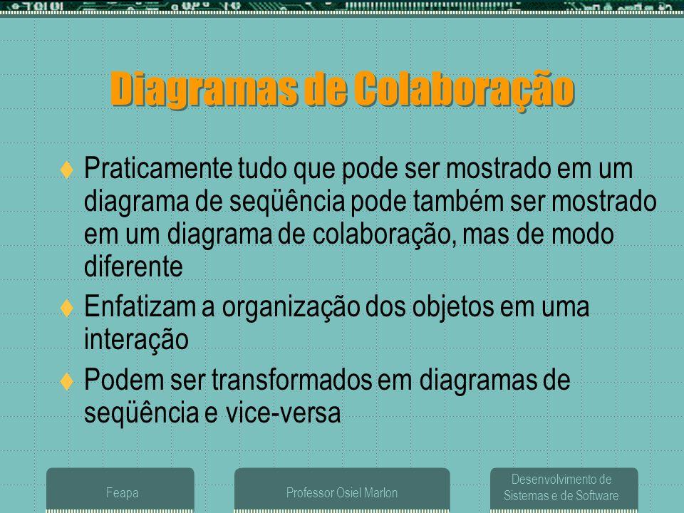Desenvolvimento de Sistemas e de Software FeapaProfessor Osiel Marlon Diagramas de Colaboração  Praticamente tudo que pode ser mostrado em um diagram