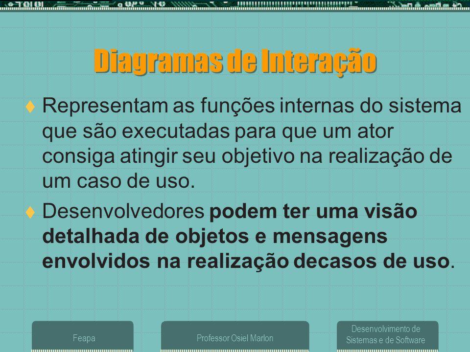 Desenvolvimento de Sistemas e de Software FeapaProfessor Osiel Marlon Diagramas de Interação  Diagrama de Seqüência  Diagrama de Comunicação (Colaboração)