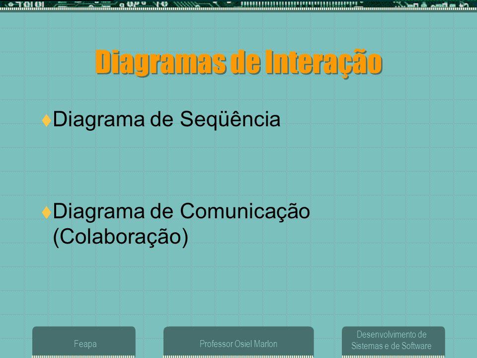 Desenvolvimento de Sistemas e de Software FeapaProfessor Osiel Marlon Como construir Diagramas de Interação  Cenário Principal:  1.