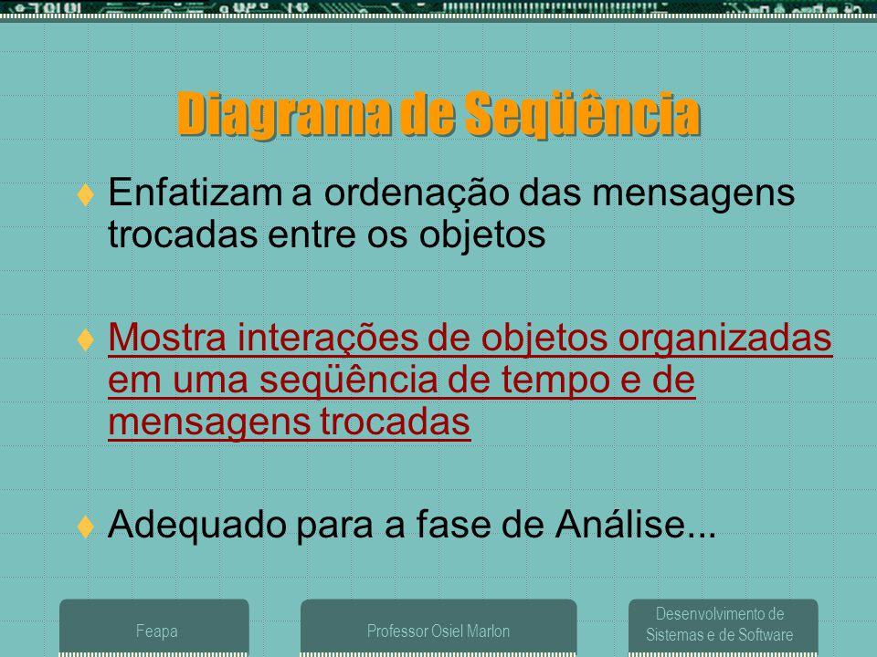 Desenvolvimento de Sistemas e de Software FeapaProfessor Osiel Marlon Diagrama de Seqüência  Enfatizam a ordenação das mensagens trocadas entre os ob