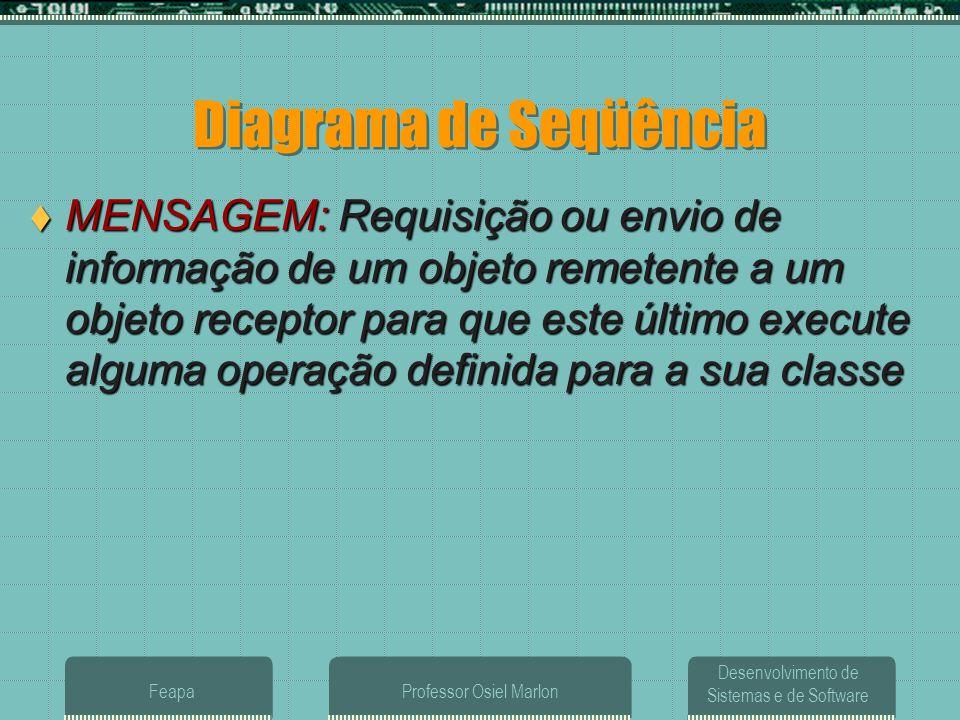 Desenvolvimento de Sistemas e de Software FeapaProfessor Osiel Marlon Diagrama de Seqüência  MENSAGEM: Requisição ou envio de informação de um objeto