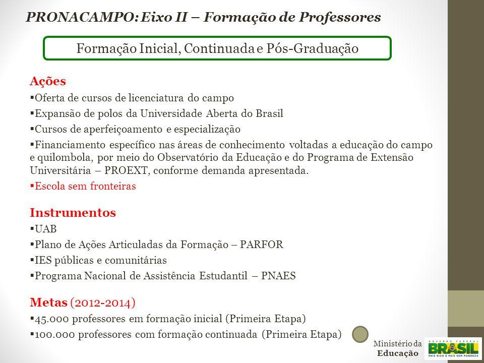 Formação Inicial, Continuada e Pós-Graduação PRONACAMPO: Eixo II – Formação de Professores Ações  Oferta de cursos de licenciatura do campo  Expansã
