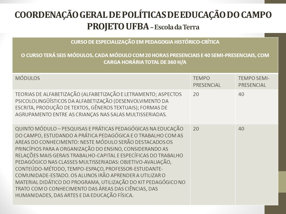 COORDENAÇÃO GERAL DE POLÍTICAS DE EDUCAÇÃO DO CAMPO PROJETO UFBA – Escola da Terra CURSO DE ESPECIALIZAÇÃO EM PEDAGOGIA HISTÓRICO-CRÍTICA O CURSO TERÁ SEIS MÓDULOS, CADA MÓDULO COM 20 HORAS PRESENCIAIS E 40 SEMI-PRESENCIAIS, COM CARGA HORÁRIA TOTAL DE 360 H/A MÓDULOSTEMPO PRESENCIAL TEMPO SEMI- PRESENCIAL TEORIAS DE ALFABETIZAÇÃO (ALFABETIZAÇÃO E LETRAMENTO; ASPECTOS PSICOLOLINGÜÍSTICOS DA ALFABETIZAÇÃO (DESENVOLVIMENTO DA ESCRITA, PRODUÇÃO DE TEXTOS, GÊNEROS TEXTUAIS); FORMAS DE AGRUPAMENTO ENTRE AS CRIANÇAS NAS SALAS MULTISSERIADAS.