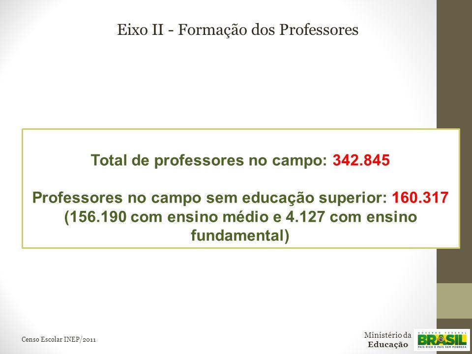 Eixo II - Formação dos Professores Censo Escolar INEP/2011 Ministério da Educação Total de professores no campo: 342.845 Professores no campo sem educação superior: 160.317 (156.190 com ensino médio e 4.127 com ensino fundamental)