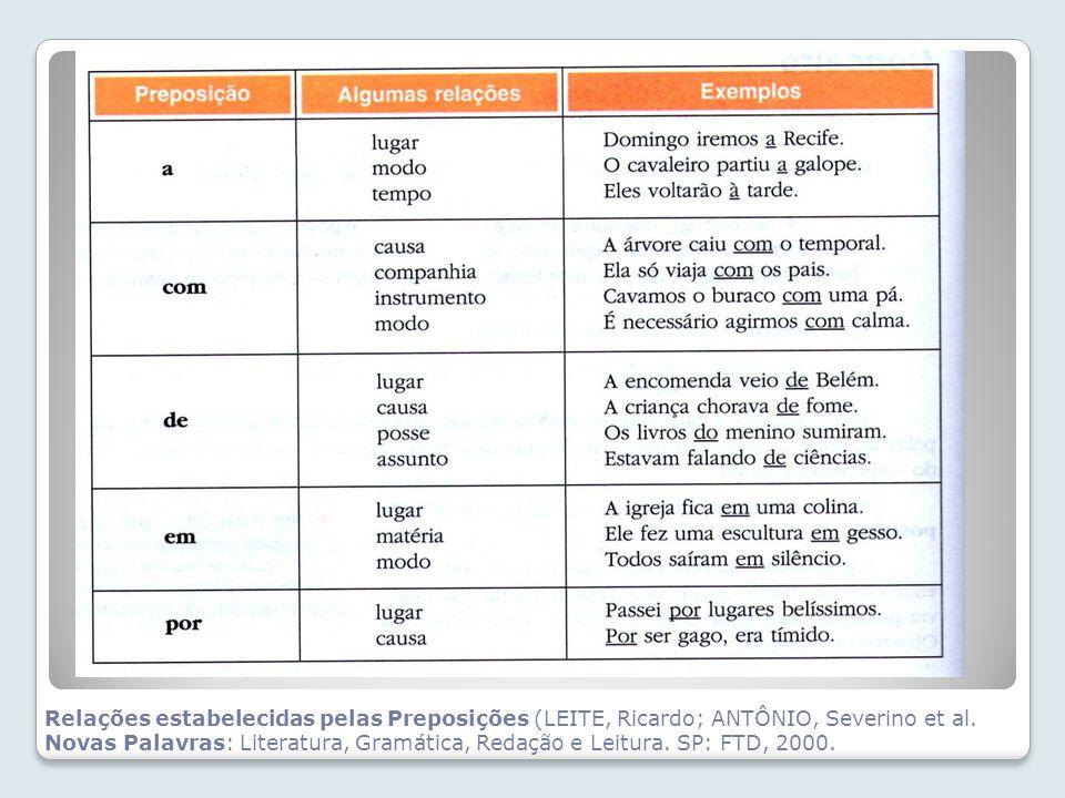 Relações estabelecidas pelas Preposições (LEITE, Ricardo; ANTÔNIO, Severino et al.