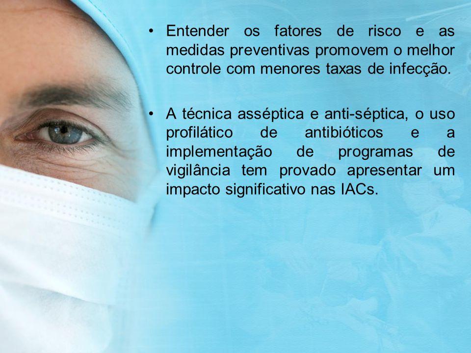 Entender os fatores de risco e as medidas preventivas promovem o melhor controle com menores taxas de infecção.