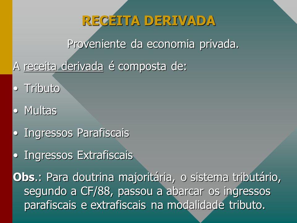 RECEITA DERIVADA Proveniente da economia privada. Proveniente da economia privada.