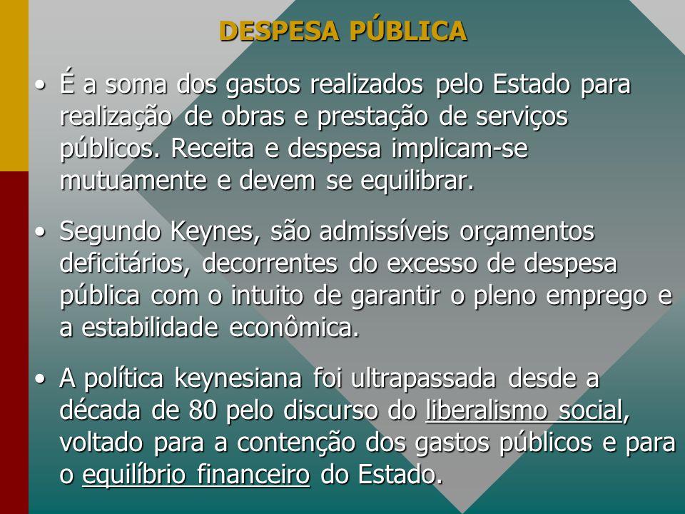 DESPESA PÚBLICA É a soma dos gastos realizados pelo Estado para realização de obras e prestação de serviços públicos. Receita e despesa implicam-se mu