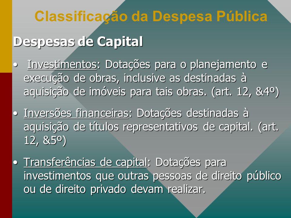 Classificação da Despesa Pública Despesas de Capital Investimentos: Dotações para o planejamento e execução de obras, inclusive as destinadas à aquisição de imóveis para tais obras.