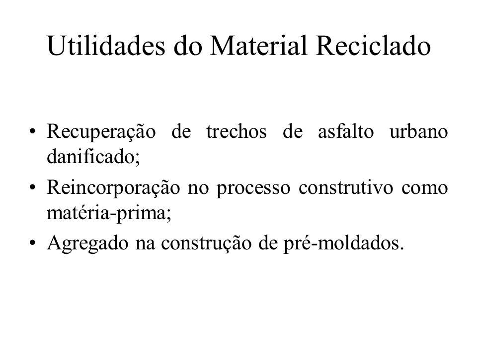 Utilidades do Material Reciclado Recuperação de trechos de asfalto urbano danificado; Reincorporação no processo construtivo como matéria-prima; Agreg