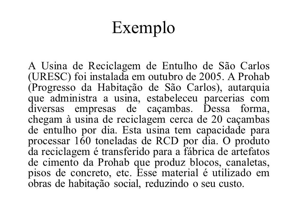 Exemplo A Usina de Reciclagem de Entulho de São Carlos (URESC) foi instalada em outubro de 2005. A Prohab (Progresso da Habitação de São Carlos), auta