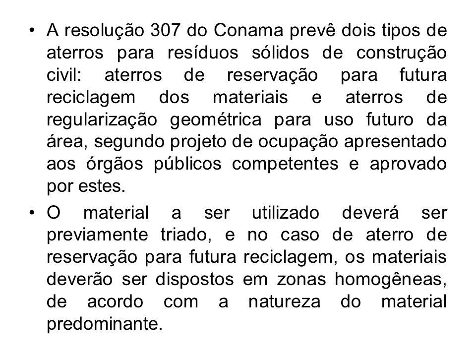 A resolução 307 do Conama prevê dois tipos de aterros para resíduos sólidos de construção civil: aterros de reservação para futura reciclagem dos mate