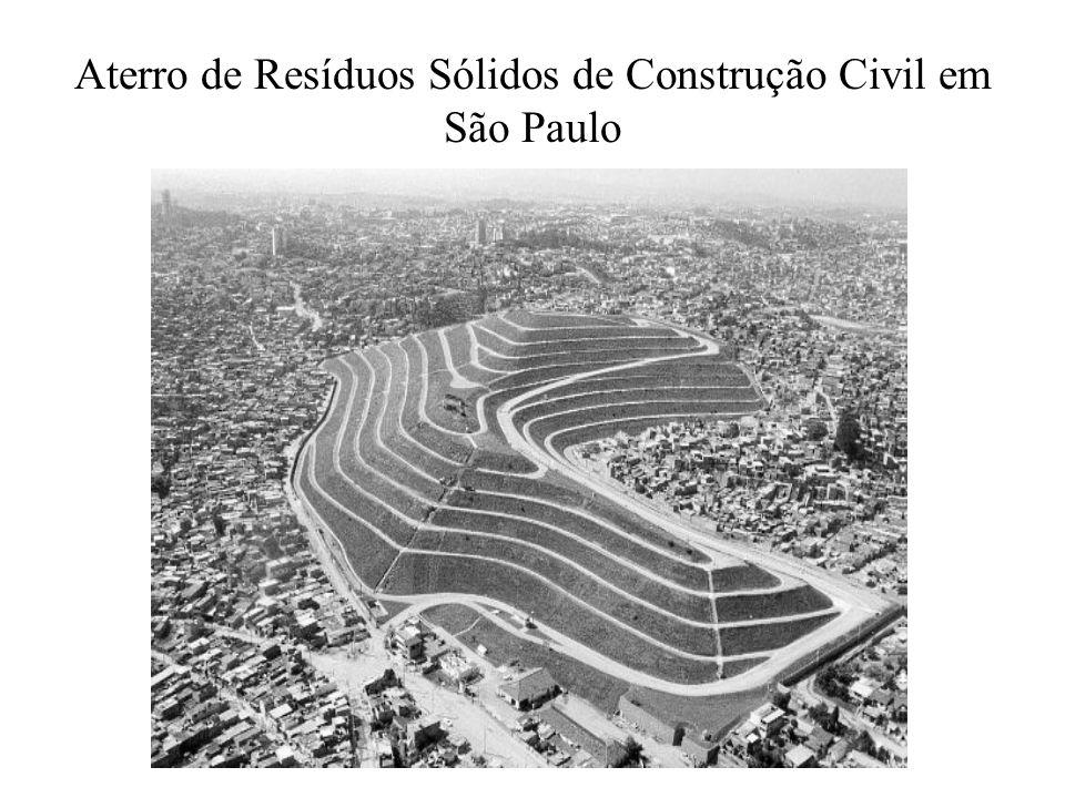 Disposição Inadequada Região Oeste de Belo Horizonte- MG Deposição irregular em Diadema - SP