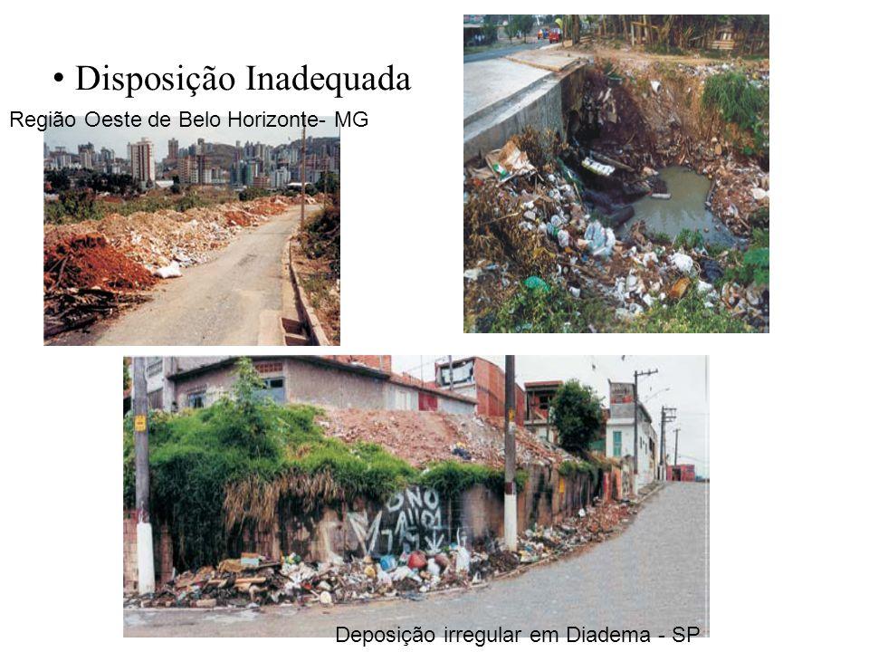 Utilidades do Material Reciclado Recuperação de trechos de asfalto urbano danificado; Reincorporação no processo construtivo como matéria-prima; Agregado na construção de pré-moldados.