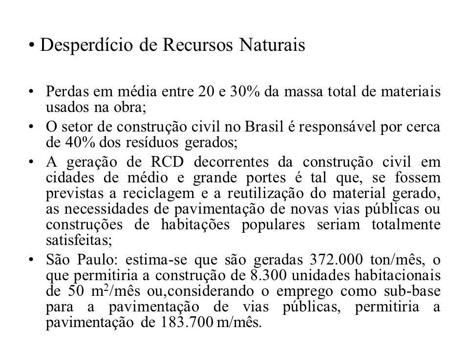 Desperdício de Recursos Naturais Perdas em média entre 20 e 30% da massa total de materiais usados na obra; O setor de construção civil no Brasil é re