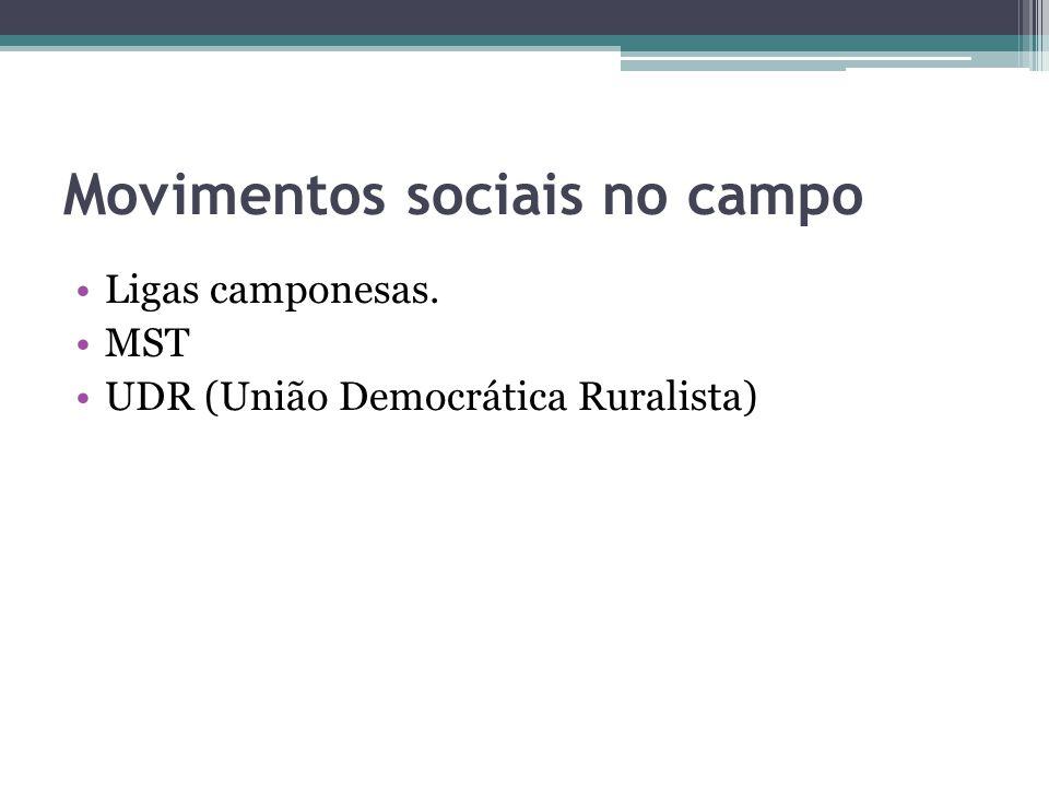 Movimentos sociais no campo Ligas camponesas. MST UDR (União Democrática Ruralista)