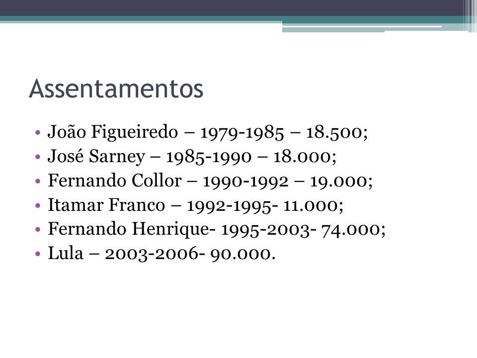 Assentamentos João Figueiredo – 1979-1985 – 18.500; José Sarney – 1985-1990 – 18.000; Fernando Collor – 1990-1992 – 19.000; Itamar Franco – 1992-1995-