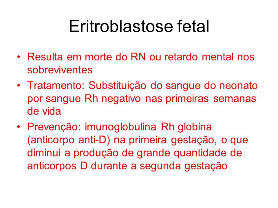Eritroblastose fetal Resulta em morte do RN ou retardo mental nos sobreviventes Tratamento: Substituição do sangue do neonato por sangue Rh negativo n