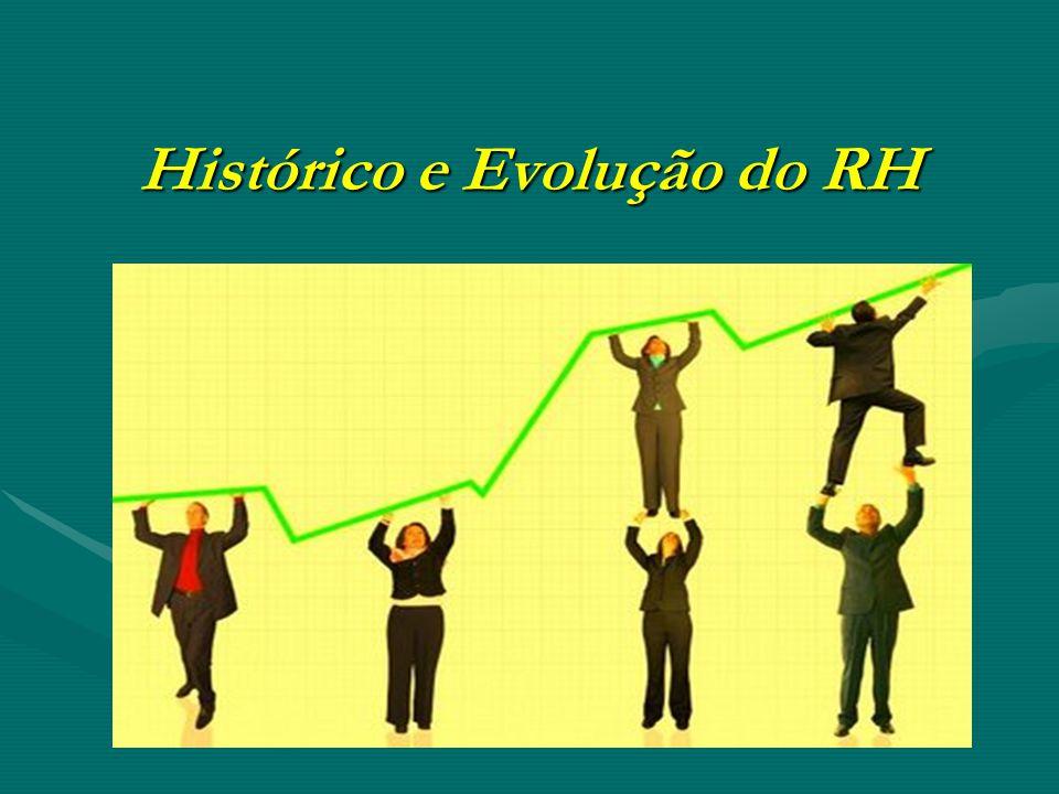 Histórico e Evolução do RH
