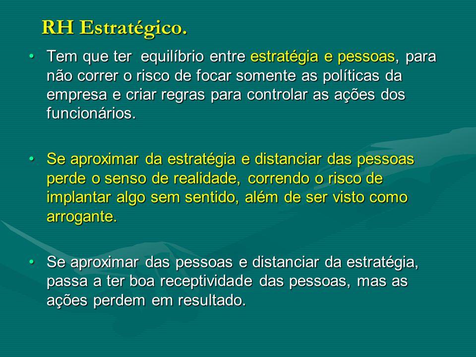 RH Estratégico.