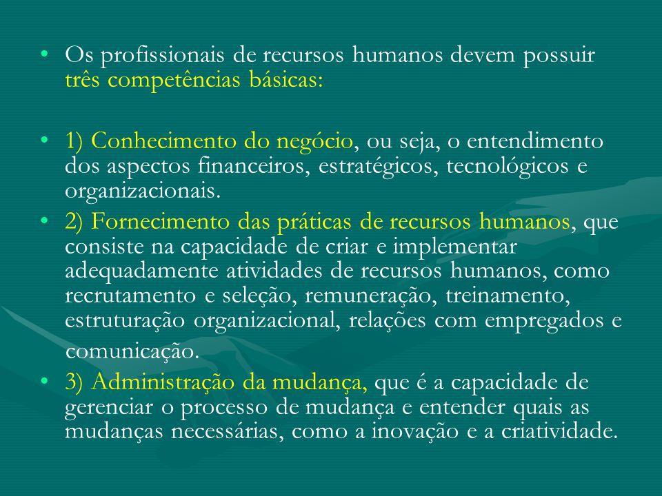 Os profissionais de recursos humanos devem possuir três competências básicas: 1) Conhecimento do negócio, ou seja, o entendimento dos aspectos financeiros, estratégicos, tecnológicos e organizacionais.