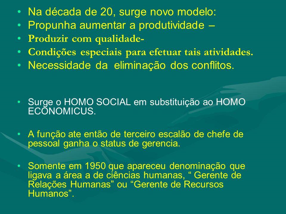 Chefe de Pessoal Até 1950 Gerente de Relações Industriais- GRI 1950 a 1970 Gerente de Recursos Humanos- GRH 1970 a 2000 Controle de freqüência.