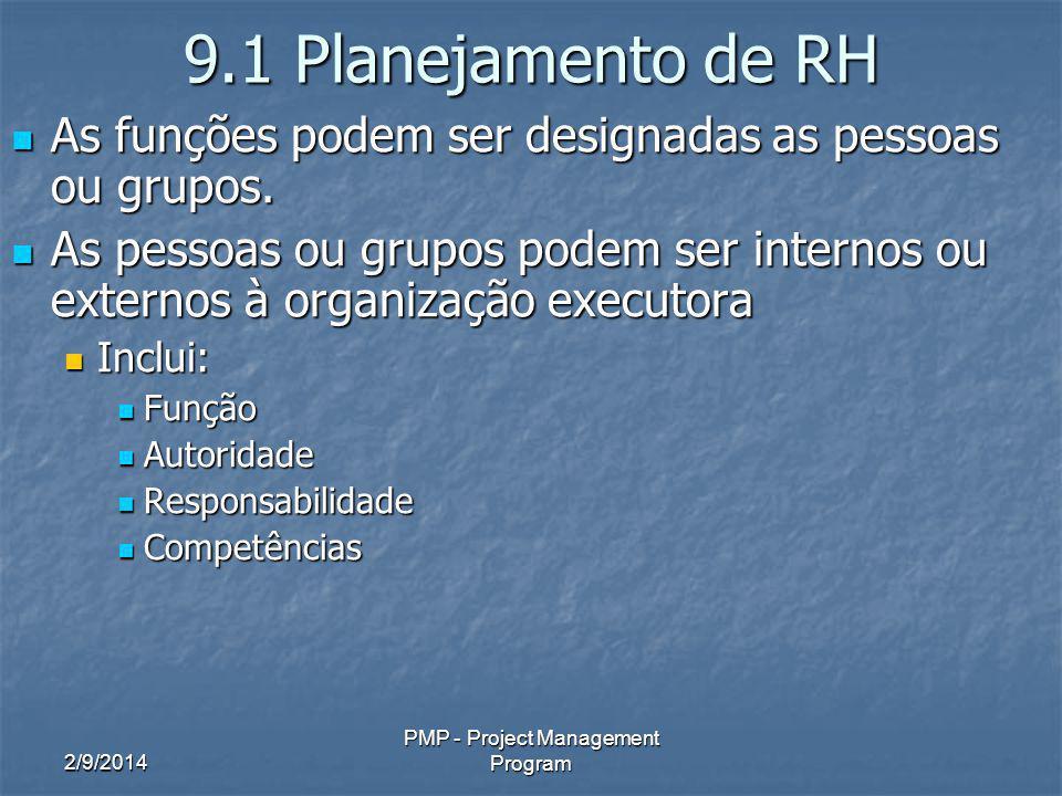 2/9/2014 PMP - Project Management Program 9.1 Planejamento de RH As funções podem ser designadas as pessoas ou grupos. As funções podem ser designadas