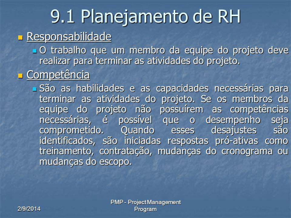 2/9/2014 PMP - Project Management Program 9.1 Planejamento de RH Responsabilidade Responsabilidade O trabalho que um membro da equipe do projeto deve