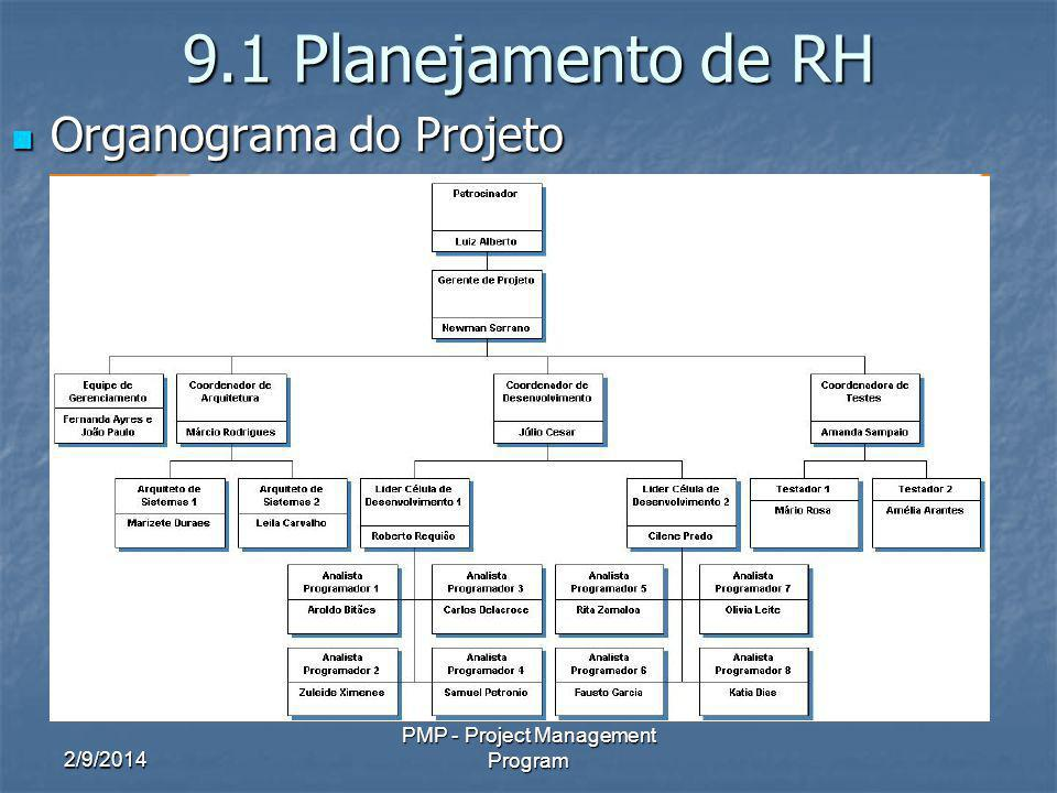 2/9/2014 PMP - Project Management Program 9.1 Planejamento de RH Organograma do Projeto Organograma do Projeto