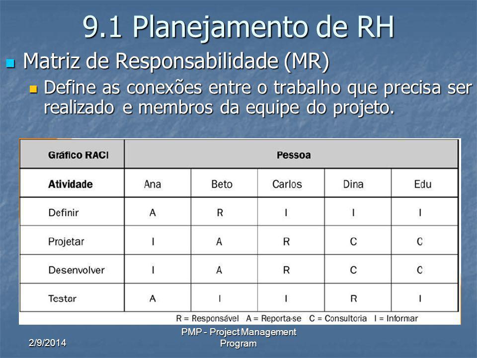 2/9/2014 PMP - Project Management Program 9.1 Planejamento de RH Matriz de Responsabilidade (MR) Matriz de Responsabilidade (MR) Define as conexões entre o trabalho que precisa ser realizado e membros da equipe do projeto.
