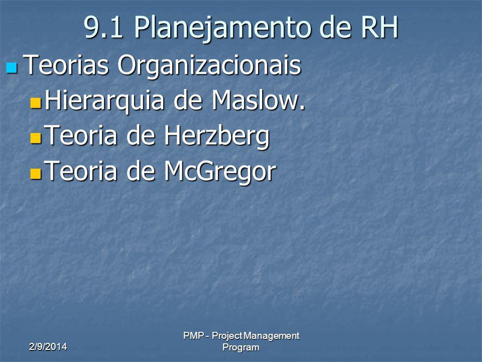 2/9/2014 PMP - Project Management Program 9.1 Planejamento de RH Teorias Organizacionais Teorias Organizacionais Hierarquia de Maslow. Hierarquia de M