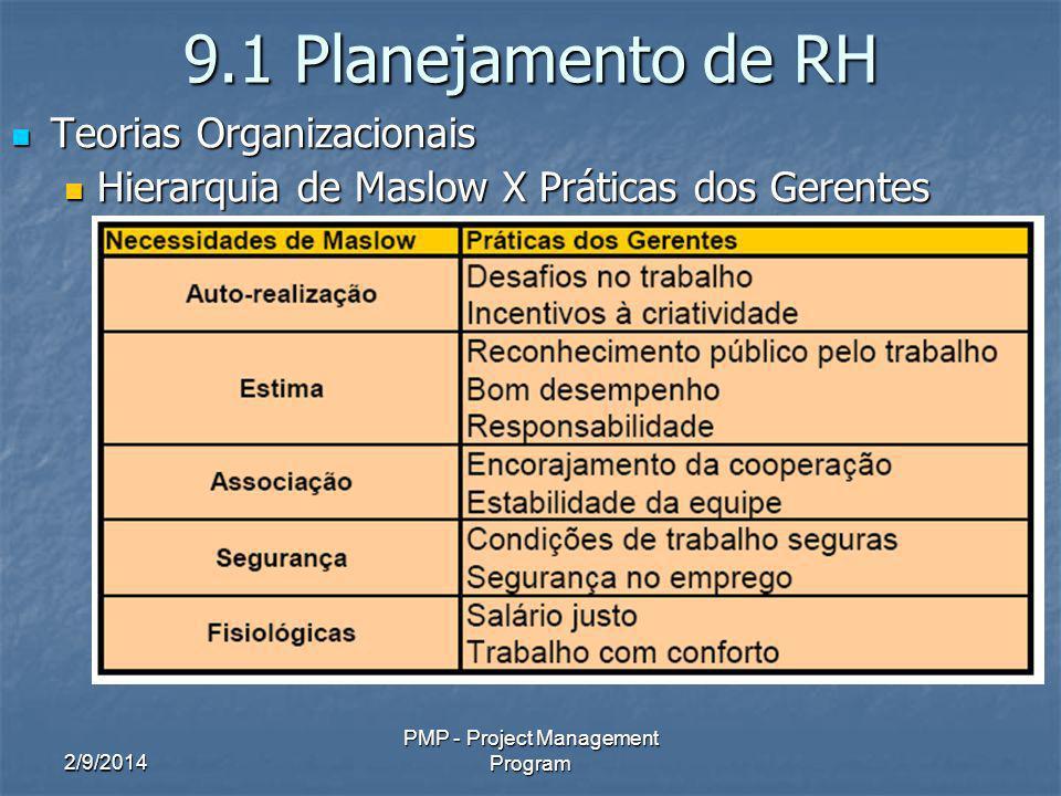 2/9/2014 PMP - Project Management Program 9.1 Planejamento de RH Teorias Organizacionais Teorias Organizacionais Hierarquia de Maslow X Práticas dos Gerentes Hierarquia de Maslow X Práticas dos Gerentes